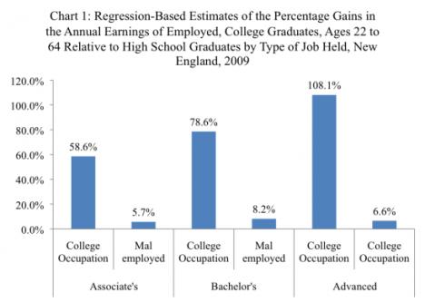 H&S Malemployment